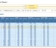 Загрузка данных из Яндекс.Директ в 1С. Статистика