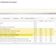 Загрузка данных из Яндекс.Директ в 1С. Генерация объявлений